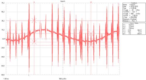 Пульсации в звене постоянного тока 2-го ПЧ