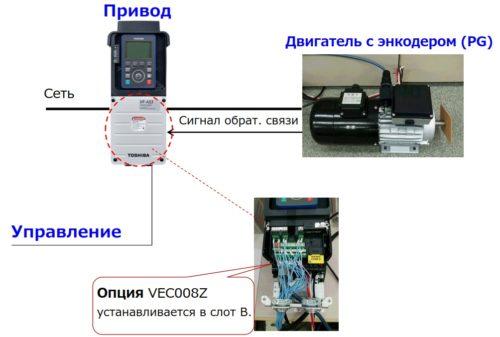 Система позиционирования с помощью частотного преобразователя VF-AS3