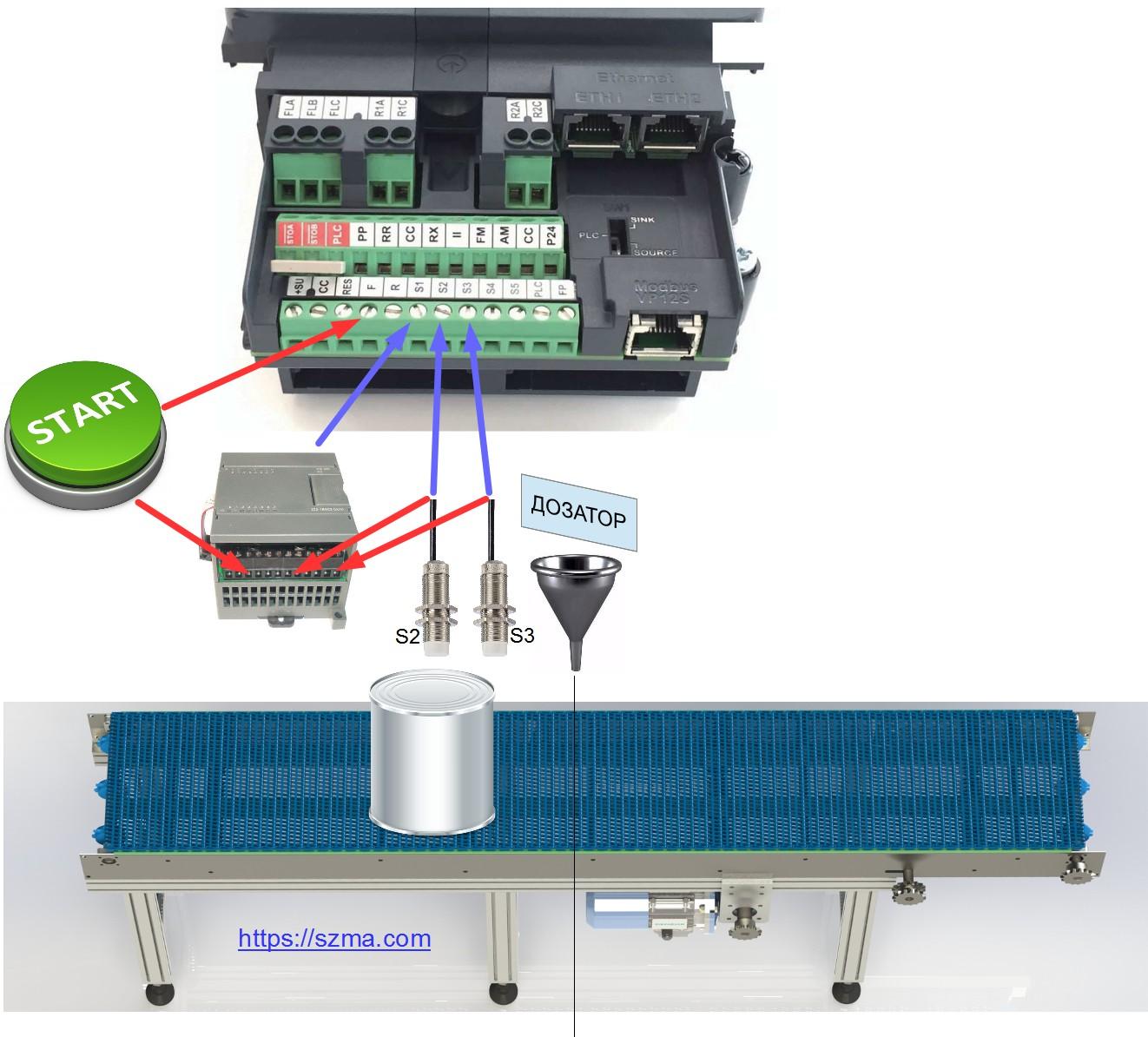 Подключение датчиков к частотному преобразователю AS3 Toshiba для точного позиционирования