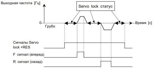 Блокировка вращения вала двигателя во время остановки с помощью частотника AS3 Toshiba