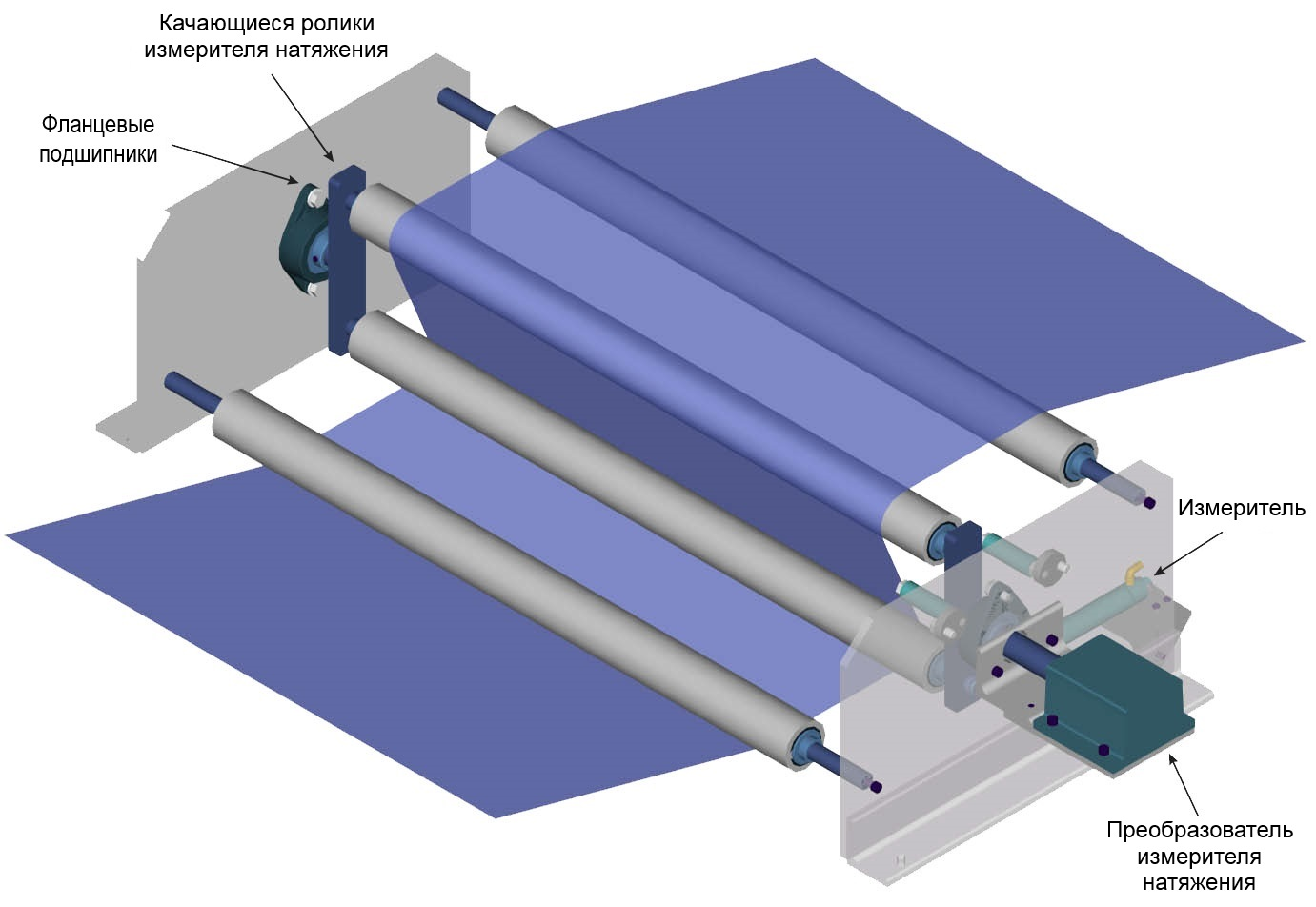Регулятор натяжения перемоточного станка с датчиком положения