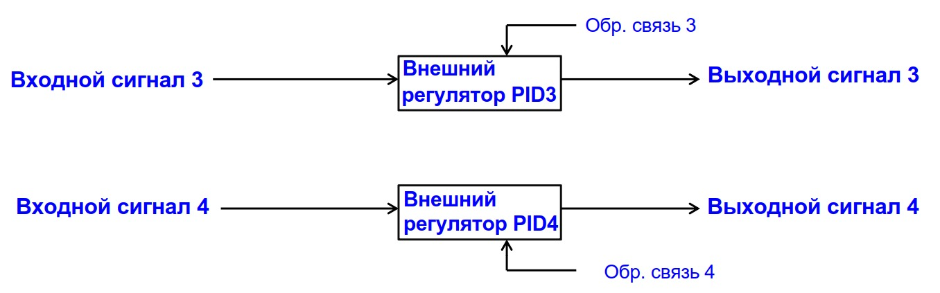 Схема двух внешних ПИД-регуляторов ПЧ Toshiba