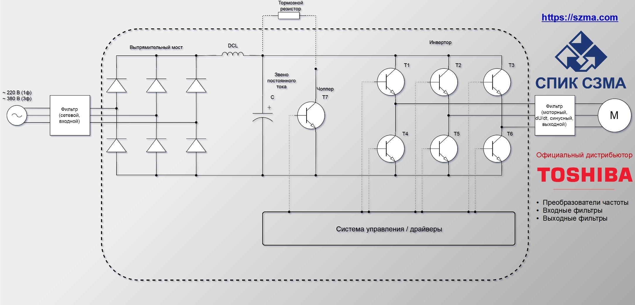 Схема инвертора преобразователя частоты