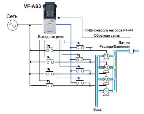 Контроль работы насосов с помощью частотника Toshiba AS3