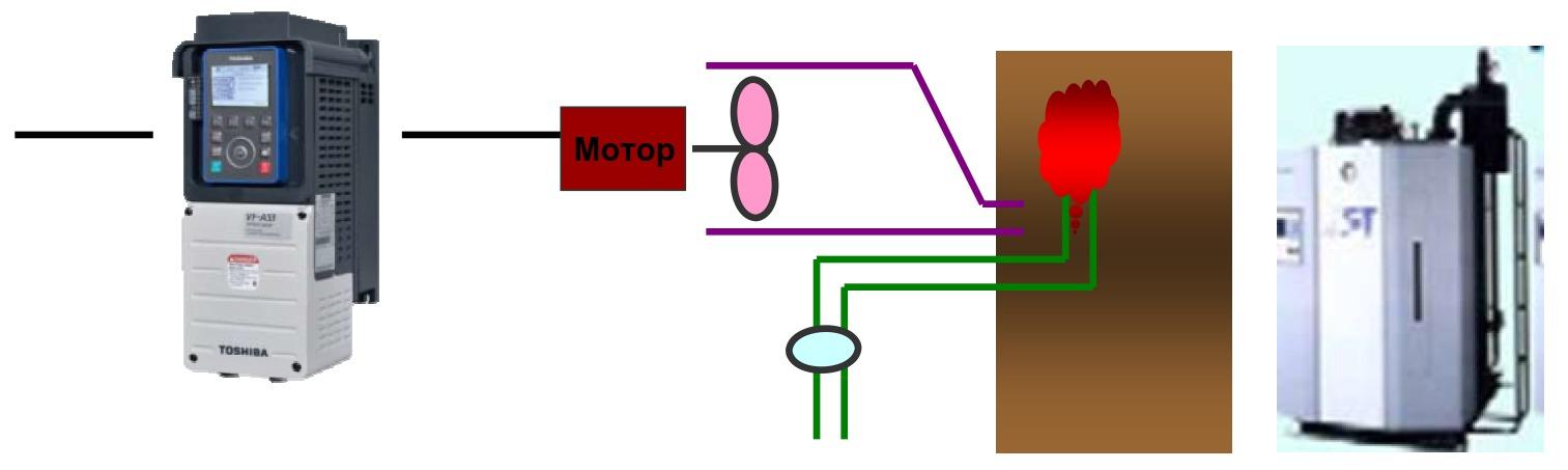 Управление равномерным распределением момента между двигателями нагнетателей бойлера