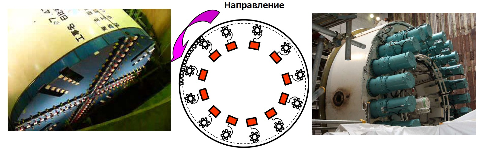 Управление равномерным распределением момента между двигателями проходки туннелей