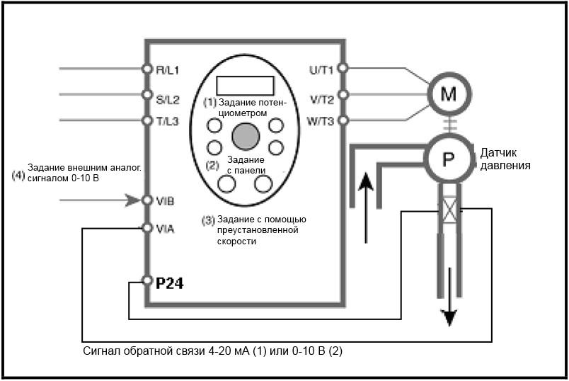 Схема заданий ПИД-регулятора частотника VF-S11 Toshiba
